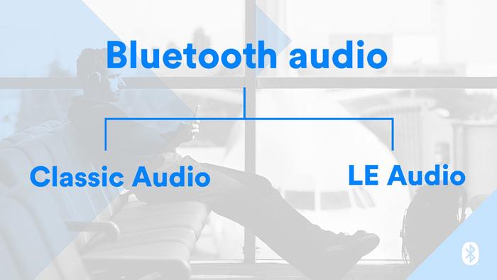 LE Audio让蓝牙音频从传统蓝牙转到了BLE低功耗蓝牙
