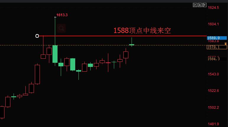 http://www.weixinrensheng.com/caijingmi/1502548.html