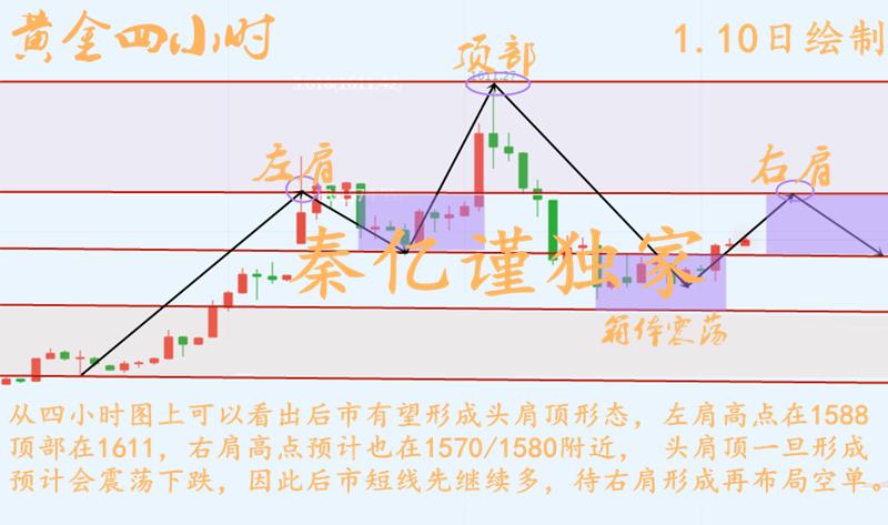 http://www.umeiwen.com/caijingmi/1504880.html