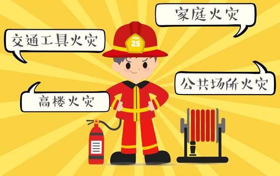 苏小吉@您!高层建筑火灾警示,住高层的居民都应该看看!