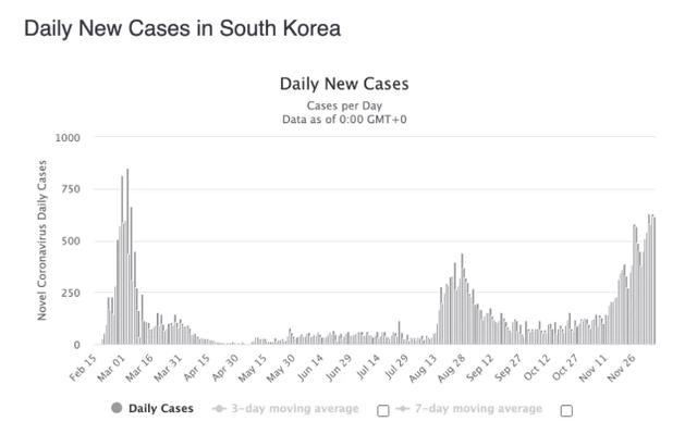 韩国第三拨疫情愈演愈烈 驻韩美军却在火上浇油