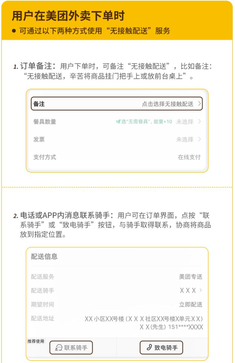 http://www.shangoudaohang.com/yejie/284837.html