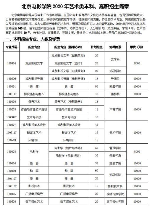 北京电影学院2020年艺术类本科、高职招生简章截图。