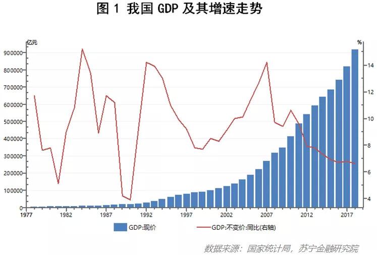 中国人gdp_马刺gdp
