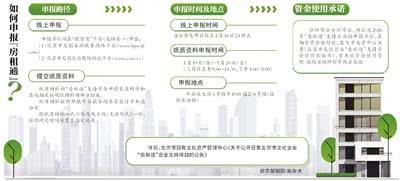 北京文化企业最高可获30%房租