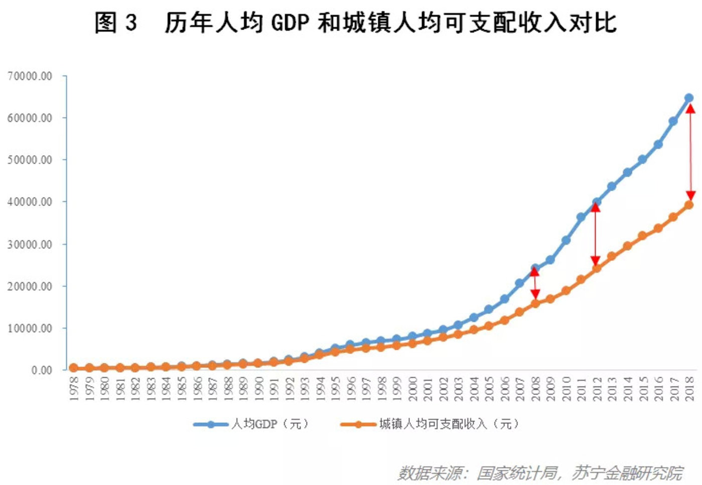 gdp2020第六_2020年中国gdp