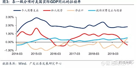 为国家奉献GDP_华为去年对欧洲经济贡献量 比这个欧盟国家GDP还高(3)