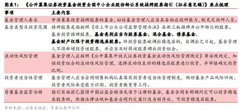 http://www.qwican.com/caijingjingji/2703752.html