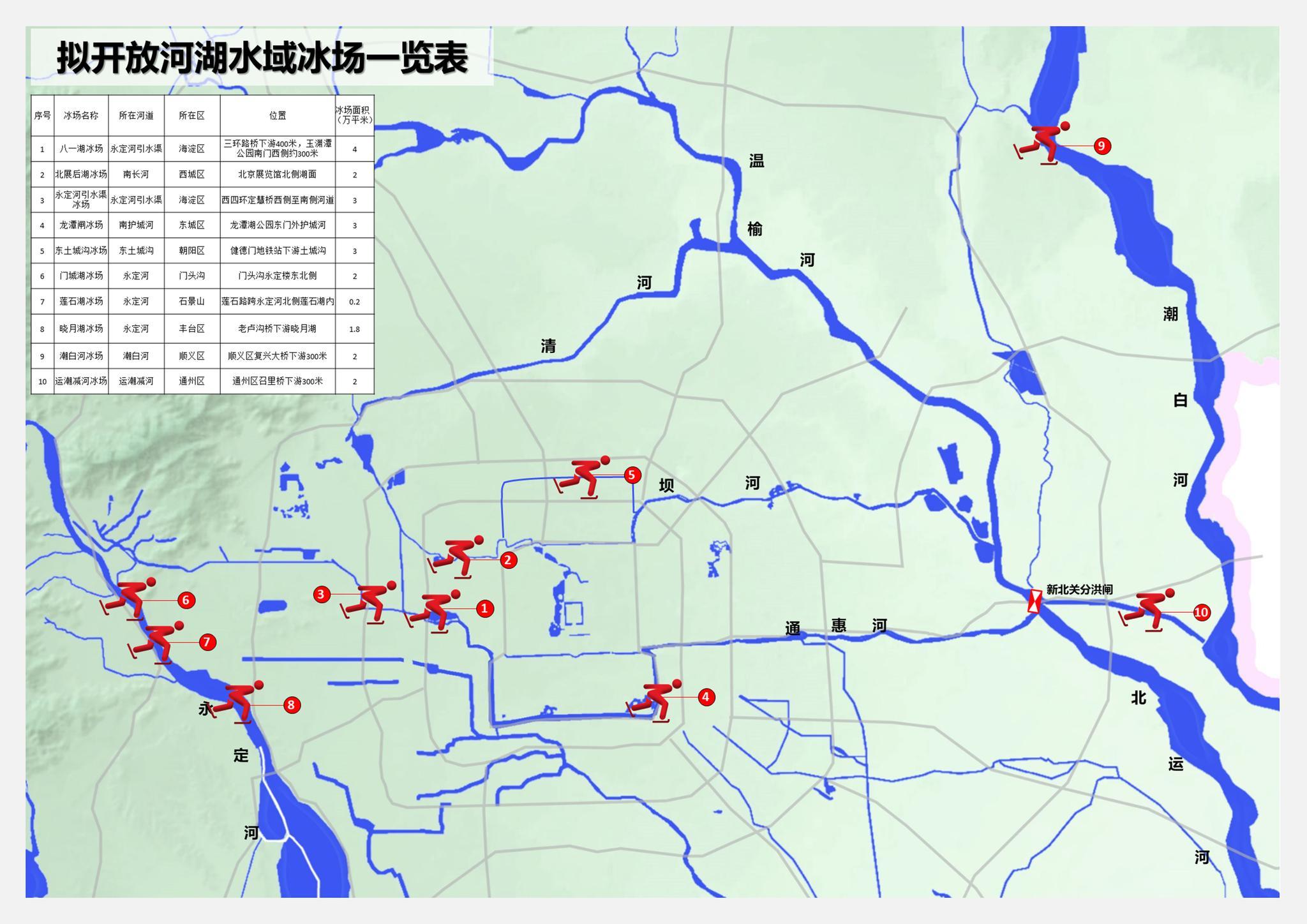 北京将新开10处市级河湖水域冰场图片