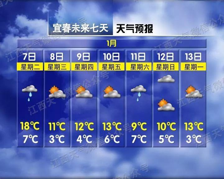 温湿度计F82-822