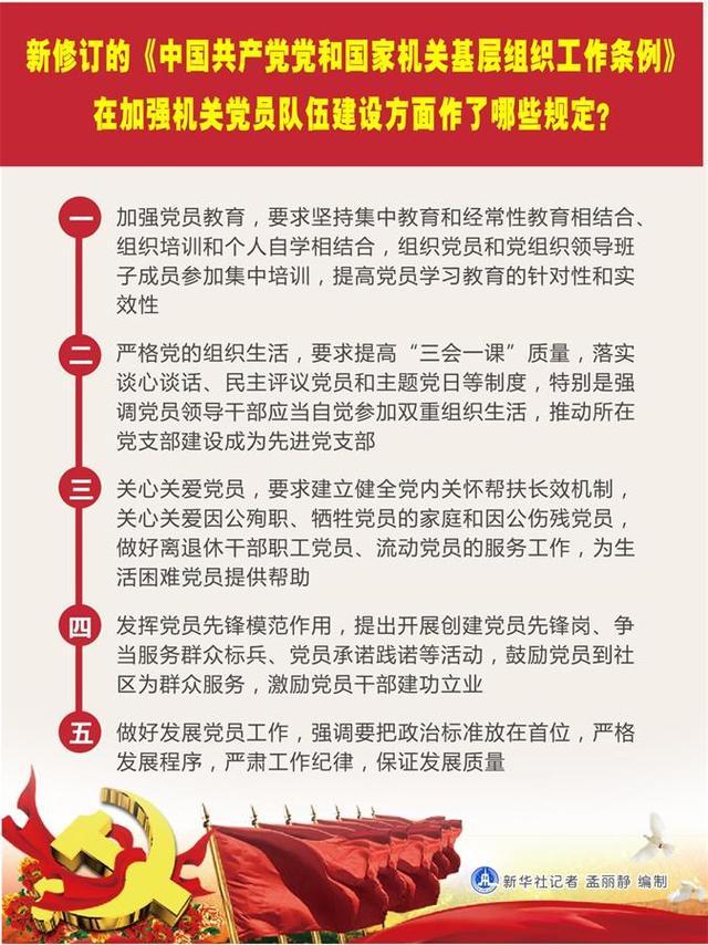 新修订的《中国共产党党和国家机关基层组织工作条例》在加强机关党员队伍建设方面作了哪些规定?