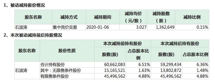 http://www.gyw007.com/nanhaifangchan/437021.html
