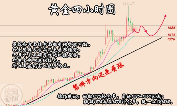 http://www.jindafengzhubao.com/xingyedongtai/45846.html