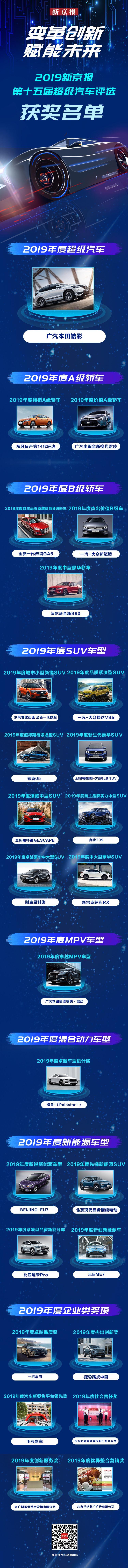新京报2019第十五届超级汽车奖项揭晓图片