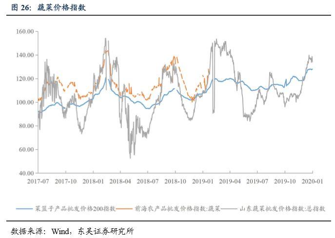 cpi gdp ppi_中国gdp增长图