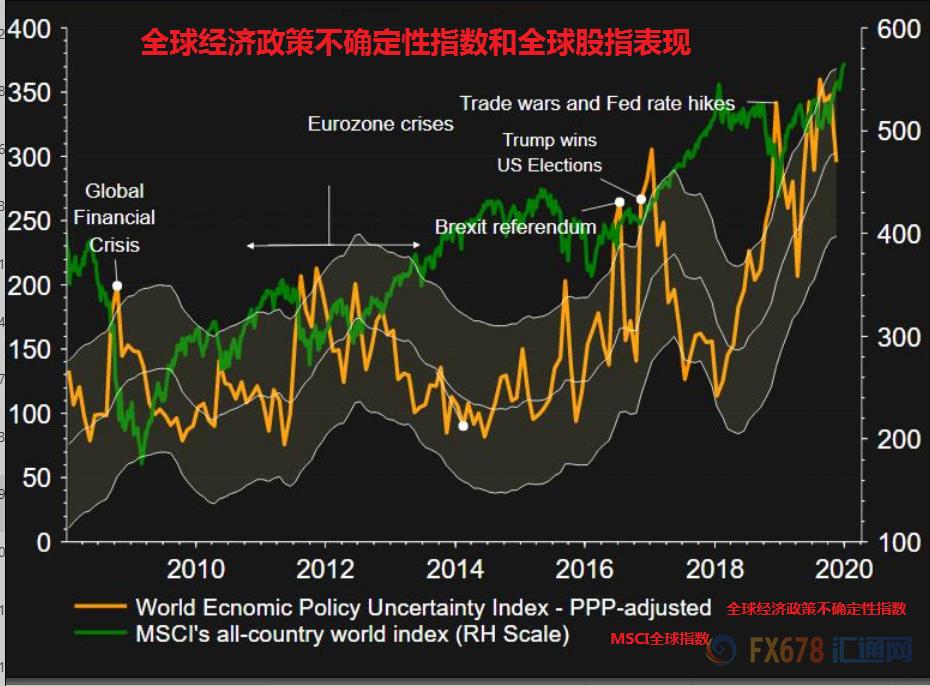 为何特朗普发声后黄金原油双双暴跌?避险情绪难阻股市上涨,历史数据证明这并非偶然