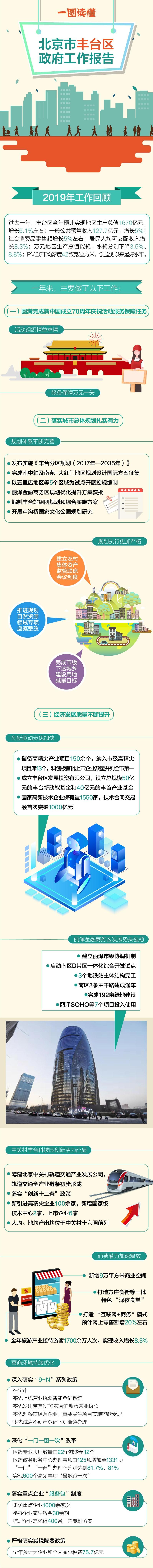一图带您读懂北京市丰台区政府工作报告图片