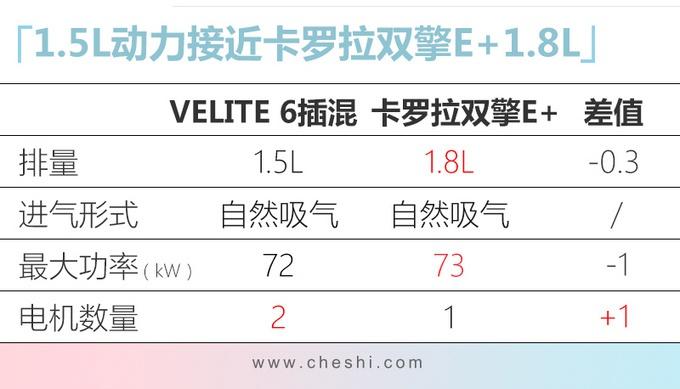 别克VELITE 6插电混动版曝光 有望4月上市销售