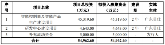 http://www.reviewcode.cn/yunweiguanli/110603.html