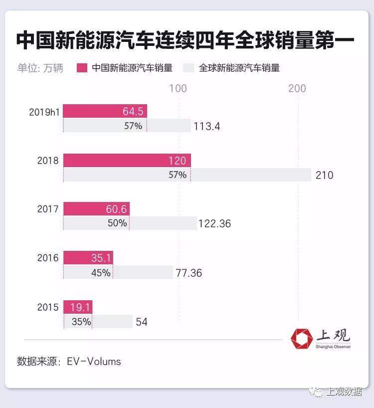 特斯拉首批上海制造Model3交付,上海的超级工厂,为何如此重要?