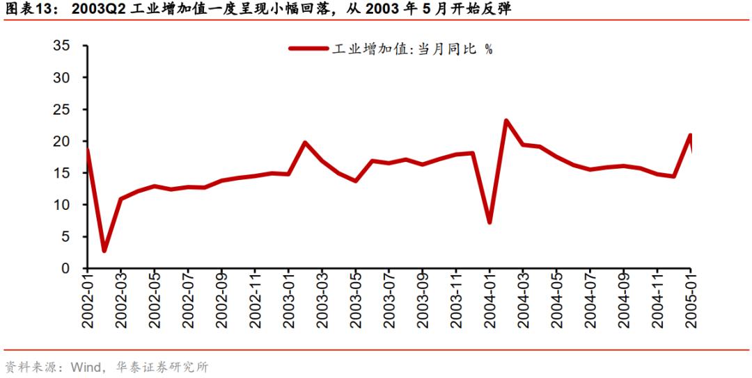 贵州2020年1季度GDP_贵州2025年高铁线路图(2)