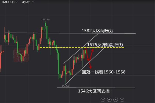 http://www.jienengcc.cn/hongguanjingji/189284.html