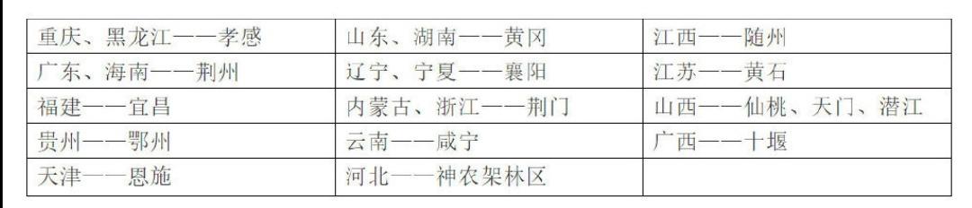 【抗疫一线报告】民政部回应多地暂停婚姻登记:感情深,哪天都是好日子图片
