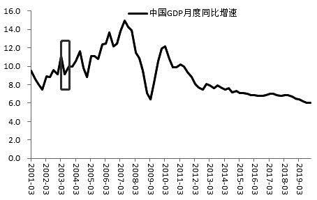 金石期货李家强:期债上升趋势不变