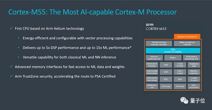 物理网的未来,ARM推出新型边缘计算AI芯片