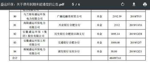 http://www.hjw123.com/huanqiushidian/73033.html