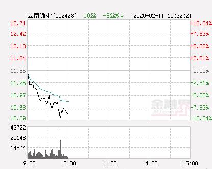 /kunmingxinwen/39821.html