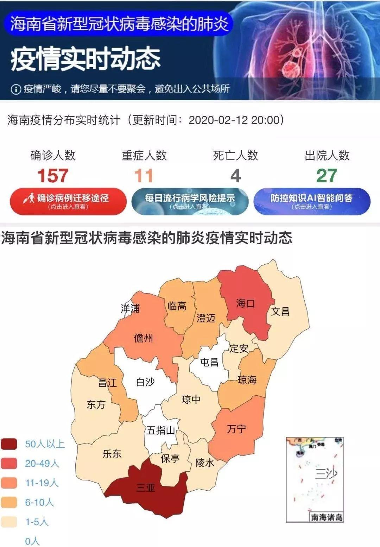 海南新增死亡病例1例 累计确诊病例157例图片