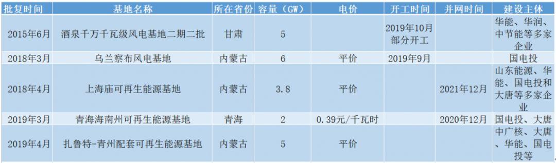 http://www.jienengcc.cn/zhengcefagui/190347.html