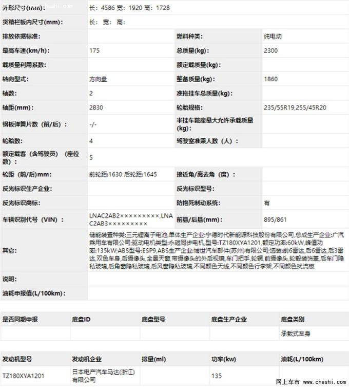 广汽新能源Aion V实车曝光 竞争吉利帝豪GSe