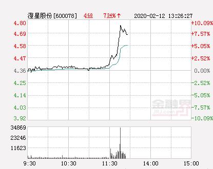 快讯:澄星股份涨停  报于4.8元