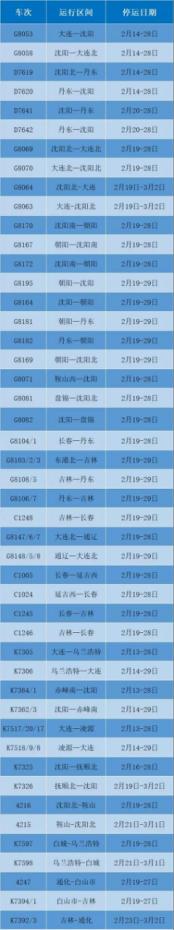 2月13日起沈铁173趟列车停运!19
