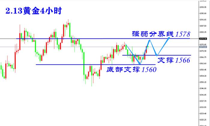 http://www.jindafengzhubao.com/guojiguancha/50305.html