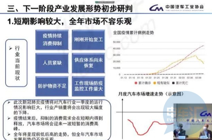 <strong>1月新能源汽车销量降56%,全年不</strong>
