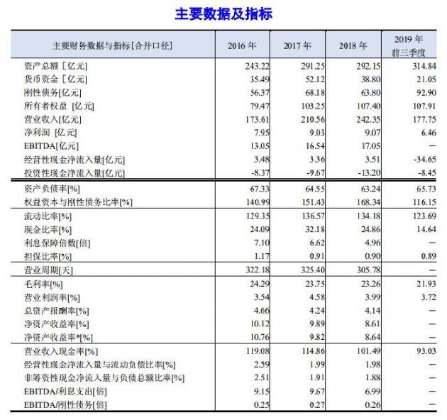 武汉科技 报告显示烽火通信存在坏账损失及存货跌价风险