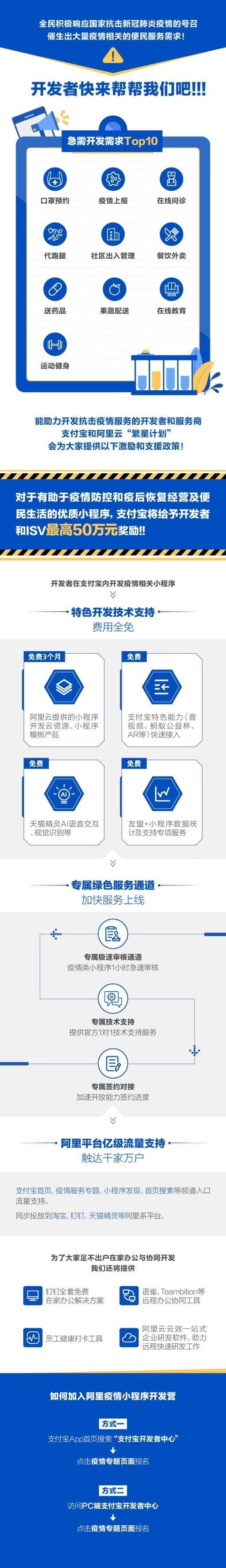 http://www.reviewcode.cn/yunjisuan/117122.html