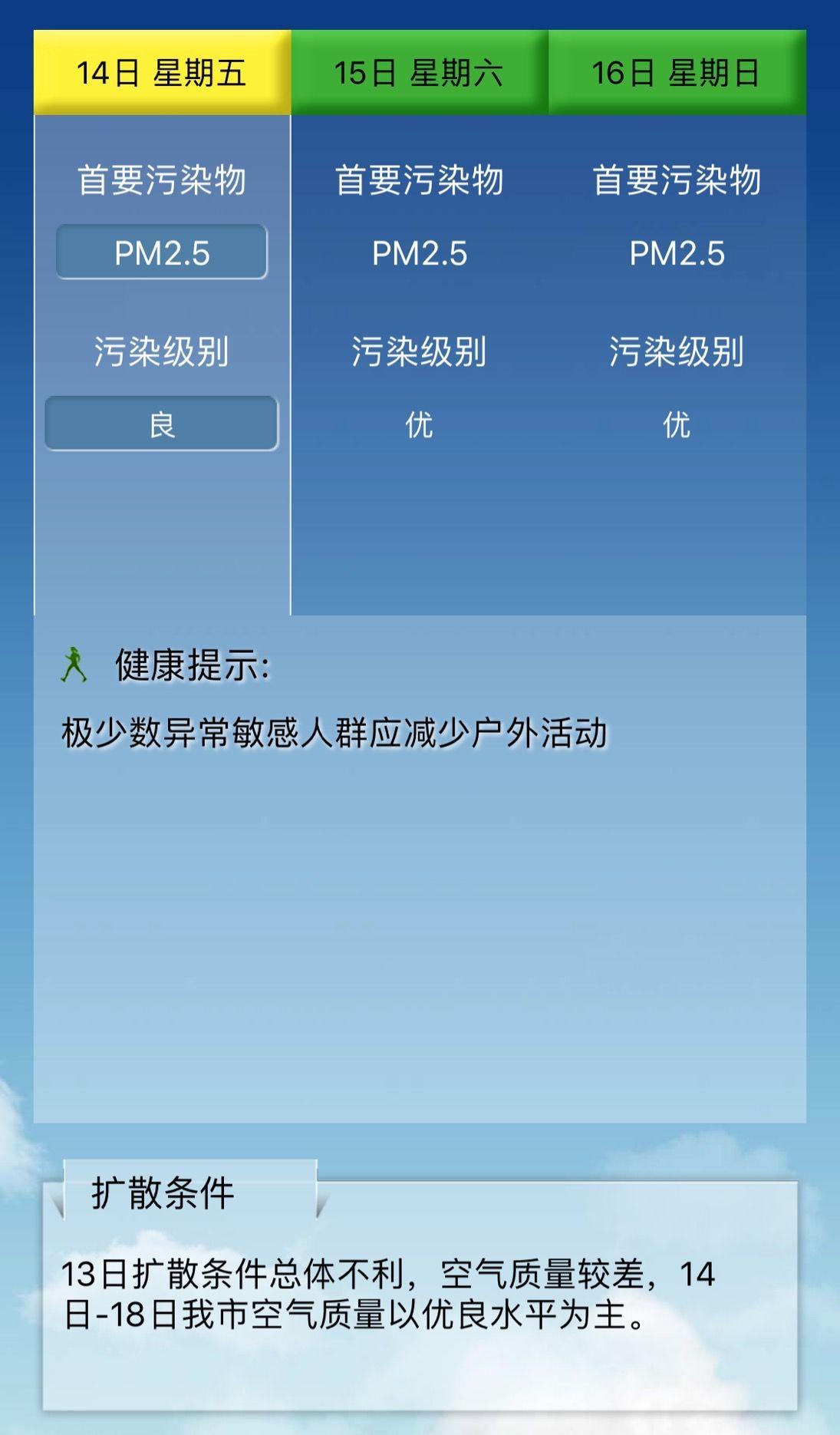 预告表现,彻夜寒风增强,空气质量改进至优良程度。图/北京环保监测中央