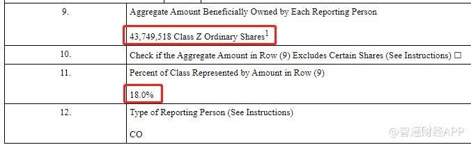 腾讯控股(00700)持有哔哩哔哩(BILI.US)约4375万Z类普通股 占比升至18%