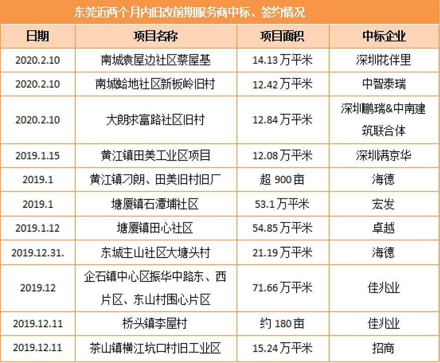 http://www.gzfjs.com/guangzhouxinwen/267036.html