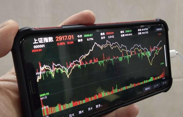 秦洪看盘|A股市场成长股冲高受阻,周期股低位异动