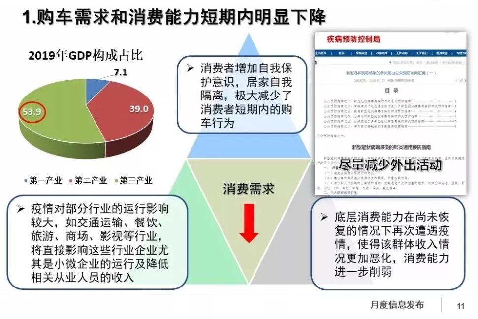 """中汽协:车企复工率32.2% 短期内不会出现疫后""""车荒"""""""