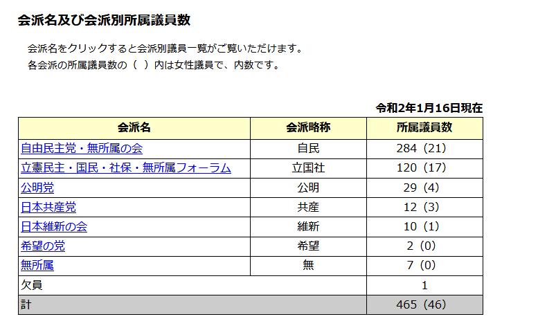 工资扣5000捐武汉这事 有些日本议员不太乐意