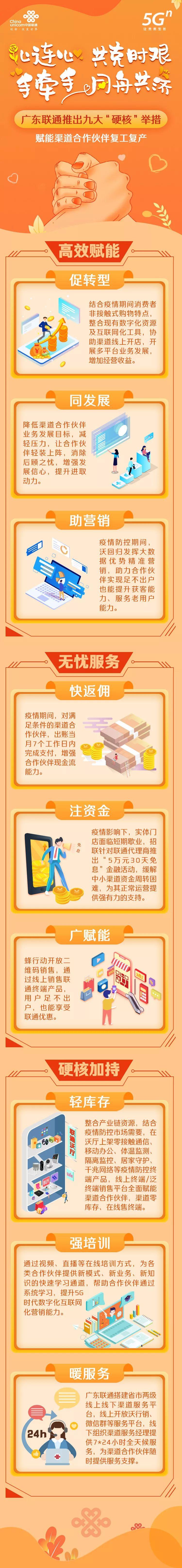 助力复工复产丨澳门太阳神集团网站联通推出九大