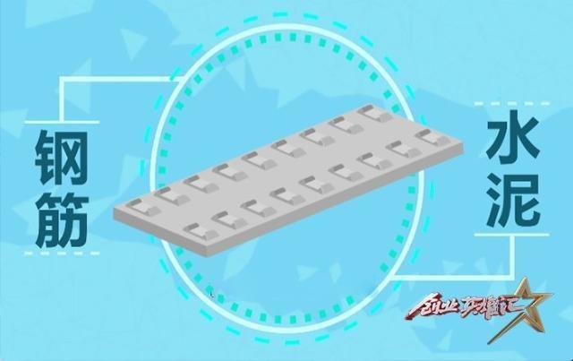 传统制作轨道板成本高、质量控制难度大?他研发的生产线把这一难题攻克了→