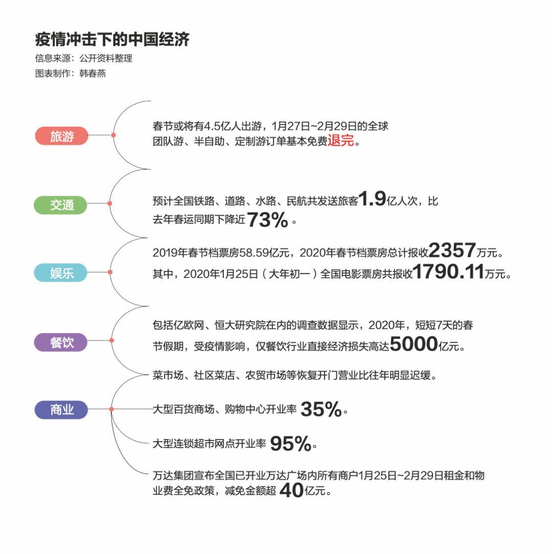 疫情冲击下的中国经济 专家:补贴比减税更管用