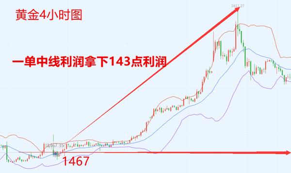 http://www.weixinrensheng.com/caijingmi/1547751.html